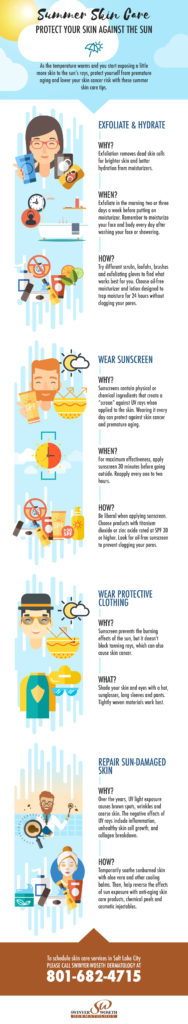Swinyer Woseth Dermatology Infographic